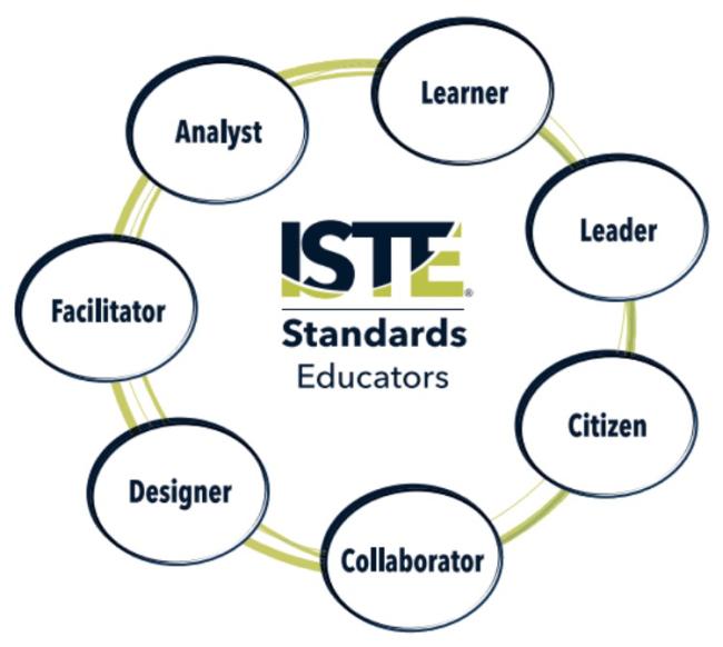 ISTE Standards Graphic